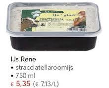 Roomijs René